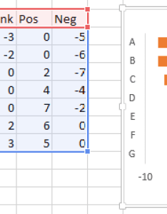 To the left of and one blue right  axis if necessary separated from by blank series shown gray in chart below also floating bars excel charts peltier tech blog rh peltiertech