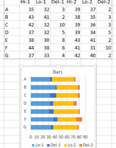 Overlapping floating bars you may want to show two sets of also in excel charts peltier tech blog rh peltiertech
