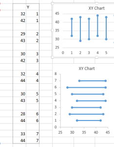 As with the previous techniques using thick formatted lines we  ll start out xy scatter chart and thicken up vertical are also floating bars in excel charts peltier tech blog rh peltiertech