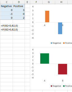 also conditional formatting of excel charts peltier tech blog rh peltiertech