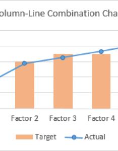 Column line combination chart also bar xy in excel peltier tech blog rh peltiertech