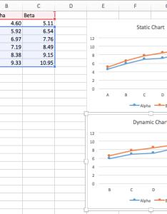 Static excel chart also dynamic charts in for mac peltier tech blog rh peltiertech