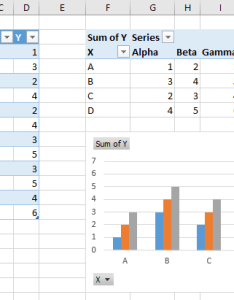 Below the pivot table is an excel chart which plots data from note field buttons in corresponding to also working with charts peltier tech blog rh peltiertech