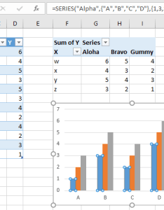 The chart data range box at top is empty because   hard coded into series formulas also working with pivot charts in excel peltier tech blog rh peltiertech