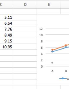 Dynamic charts in excel for mac peltier tech blog also ganda fullring rh