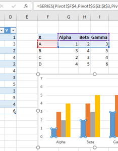 If your chart   source data intersects  pivot table clicking switch row column will convert into based on that also working with charts in excel peltier tech blog rh peltiertech