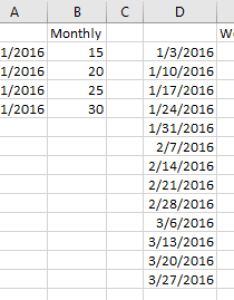 Monthly and weekly data to plot together also multiple time series in an excel chart peltier tech blog rh peltiertech