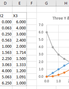 Multiple series from one data block xy scatter chart also in excel peltier tech blog rh peltiertech