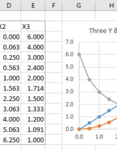 Multiple series from one data block xy scatter chart also in excel peltier tech blog rh peltiertech