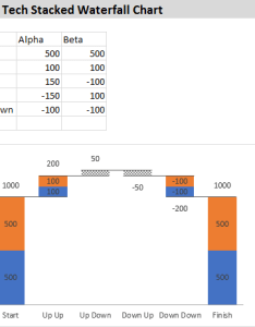 Reader interactions also the new waterfall chart in excel peltier tech blog rh peltiertech