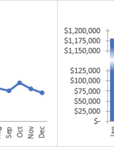 Broken axis scales also chart  wide range of values peltier tech blog rh peltiertech
