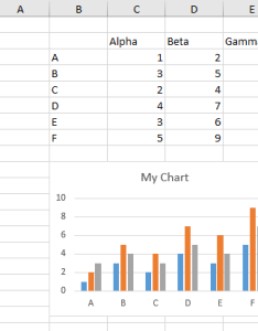 Data and chart in excel also export an to word peltier tech blog rh peltiertech