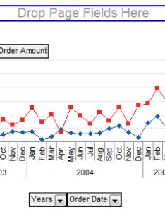 Pivot chart by date and country also making regular charts from tables peltier tech blog rh peltiertech