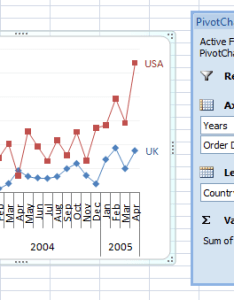 Pivot chart by date and country in excel also making regular charts from tables peltier tech blog rh peltiertech