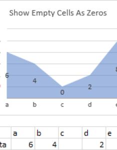 Plot blank cells in area chart also and   excel charts peltier tech blog rh peltiertech