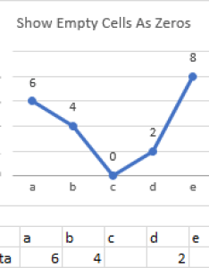 Plot blank cells in stacked line chart also and   excel charts peltier tech blog rh peltiertech