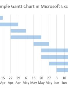 Simple microsoft excel gantt chart also charts in peltier tech blog rh peltiertech