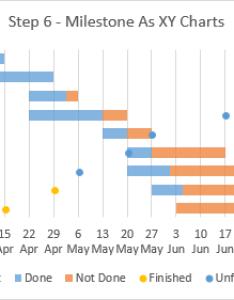 Advanced excel gantt chart step also charts in microsoft peltier tech blog rh peltiertech