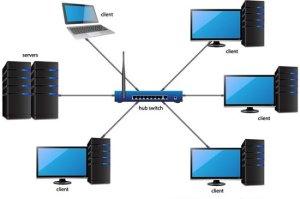 Kelebihan dan Kekurangan Jaringan LAN