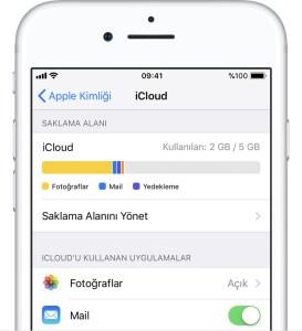 apple iCloud depolama alanı