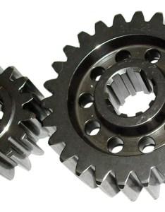 also quick change gears rh pemracing tead