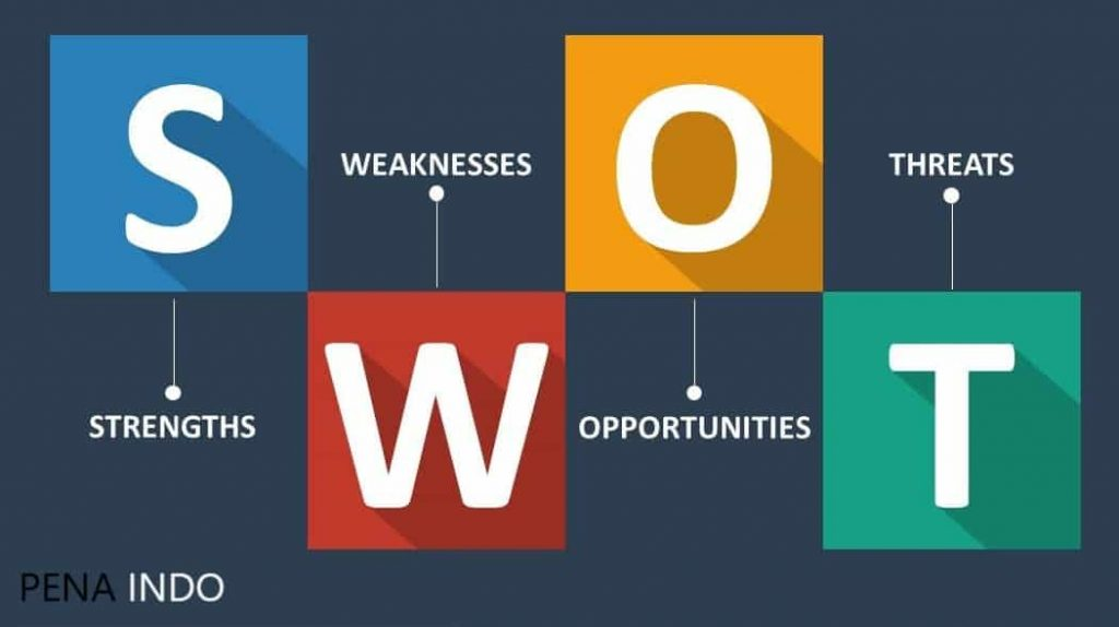 Pengertian Analisis SWOT 1
