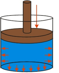 16/02/2019· namun, antara zat cair dan gas mempunyai sebutan lain yaitu fluida. Mengenal Sifat - Sifat Dasar Zat Cair (Fluida)
