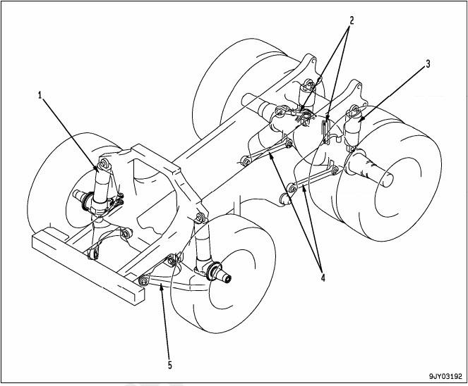 Sistem Suspensi Alat Berat Dump Truck Komatsu HD 785-7