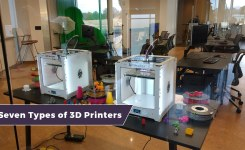 The different types of 3D printing technology