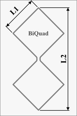 Antena BiQuad DBV-T
