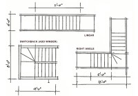 Stair Case Design Elements | PencilJazz Architecture of ...