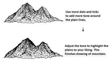 drawing mountains