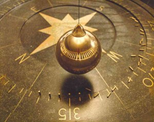 Pendulum Reading
