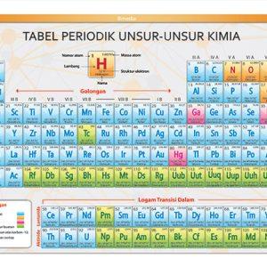Tabel periodik arsip penerbit bmedia tabel periodik unsur unsur kimia urtaz Choice Image
