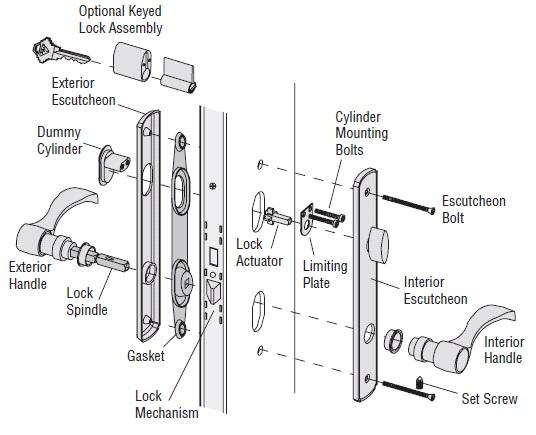 Door Lock Parts & Mortise Door Locks Parts Mortise Lock