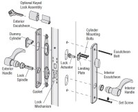 Door Lock Parts & Mortise Door Locks Parts Mortise Lock