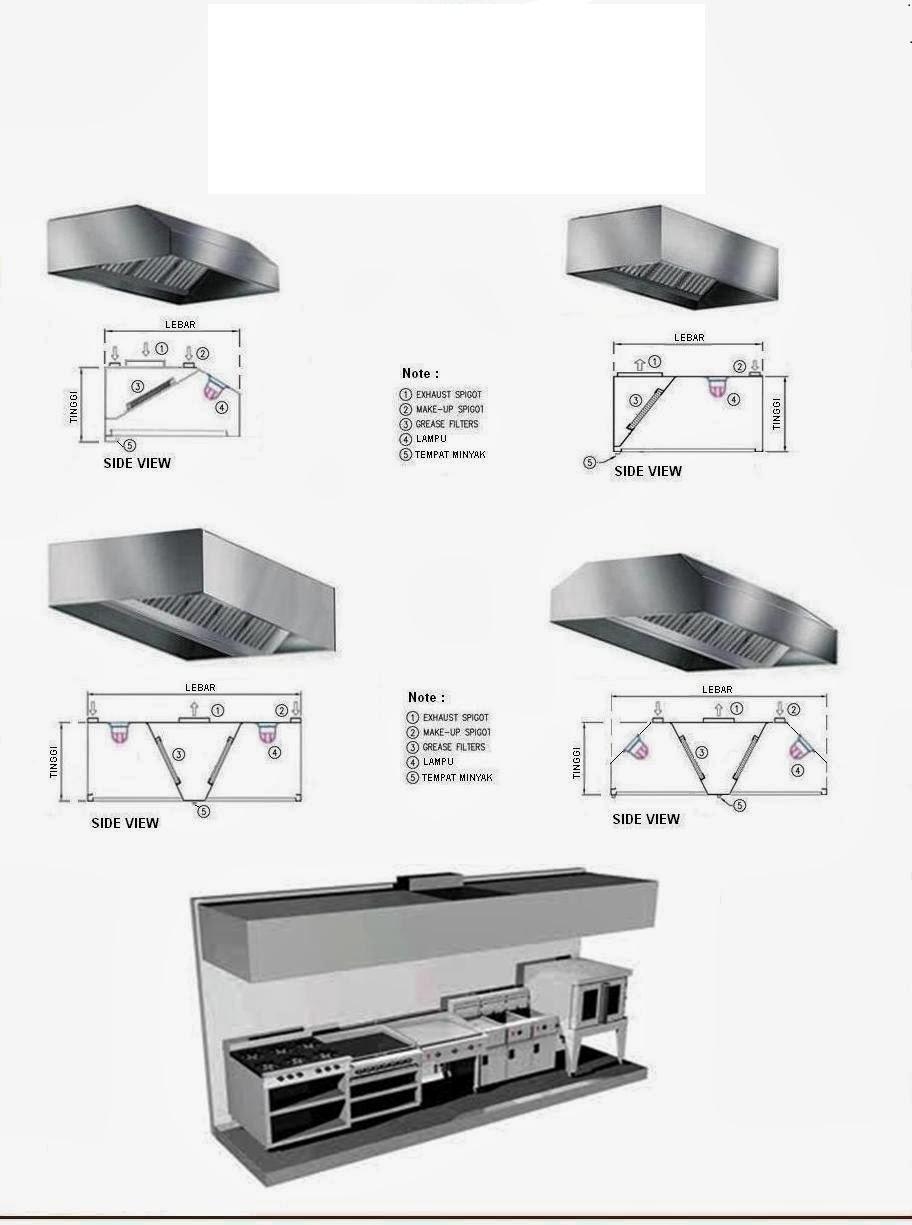 Cerobong Asap Dapur Sederhana : cerobong, dapur, sederhana, Exhaust, Dapur