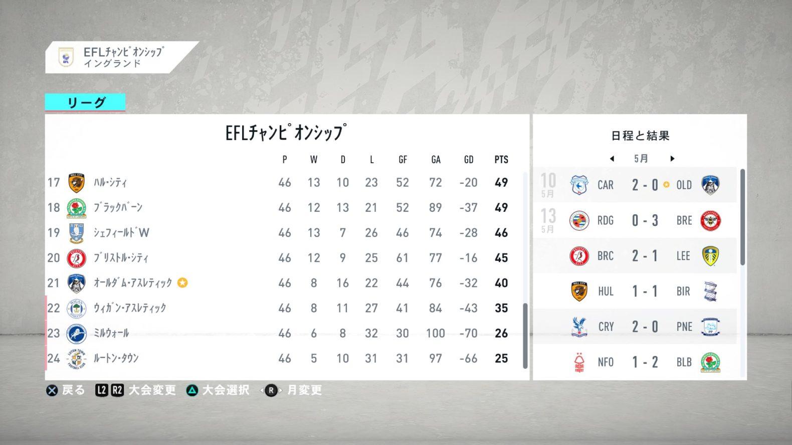 Fifa20 おすすめ チーム