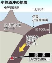 20150531-00000047-san-000-3-view