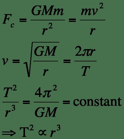 orbital motion «The Penguin IB Physics Guide The Penguin