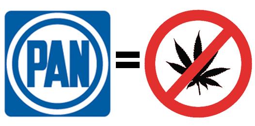 Llega al Congreso el debate sobre legalización de drogas