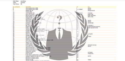 """Intentó Anonymous """"hackear"""" datos personales de funcionarios de la pasada administración paceña"""