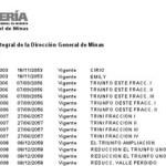 Mientras la SEMARNAT se encuentra actualmente evaluando los probables impactos que la compañía La Pitalla pudiese ocasionar al extraer materiales auríferos en la zona, al parecer para la Secretaría de Economía que dirige Bruno Ferrari no hay impedimento alguno para que la minería a cielo abierto tenga lugar en el municipio.