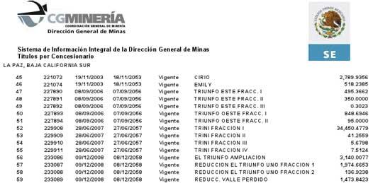 Con anuencia de la SE, tiene La Pitalla miles de hectáreas concesionadas hasta el 2058