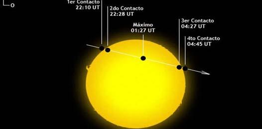 La oportunidad del siglo para ver a Venus pasar por delante del Sol