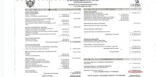 """Tiene el ayuntamiento paceño un """"hueco"""" de más de 80 millones en sus finanzas, denuncian"""