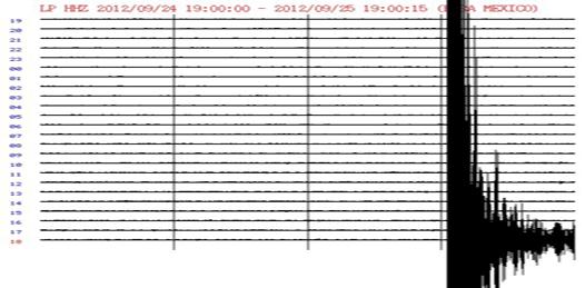 Sacude sismo de más de 6 grados a BCS