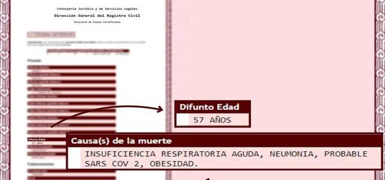 Las actas sobre el número real de muertos con COVID-19 en CDMX