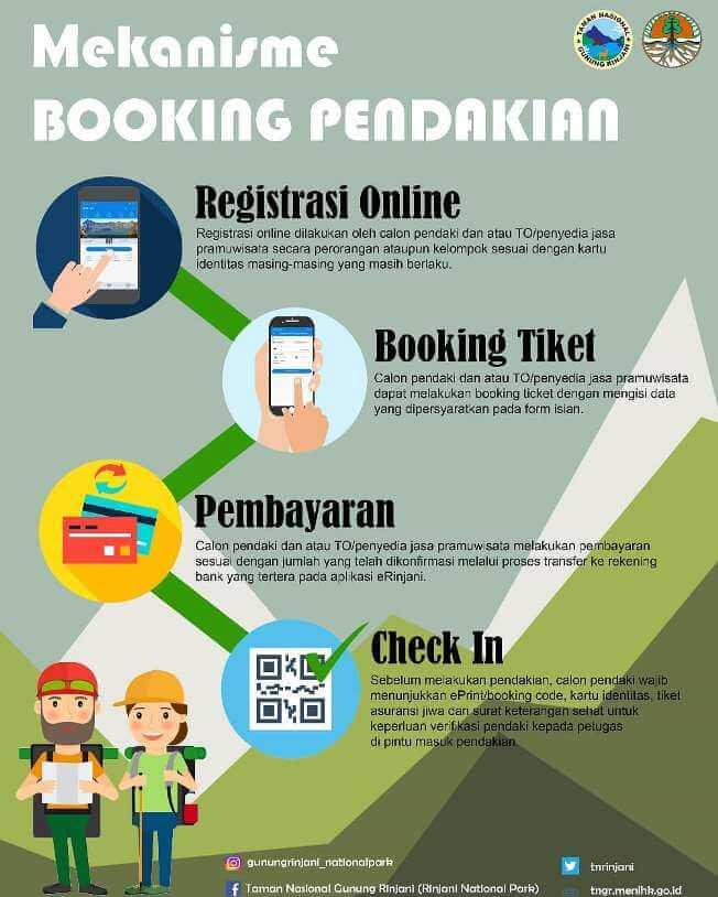 Tata cara booking online pendakian Gunung Rinjani