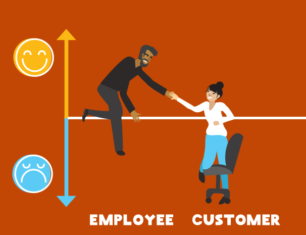 How Happy Employees Help Your Business | Pennington Creative